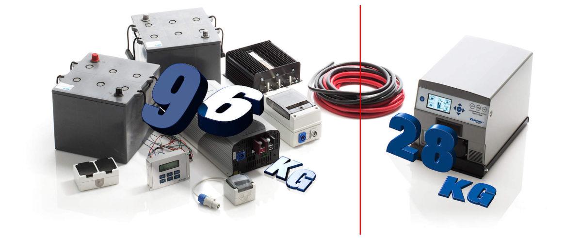 Nuovo prodotto da Swissvan: LPS (Lithium Power Supply) 12V/100Ah